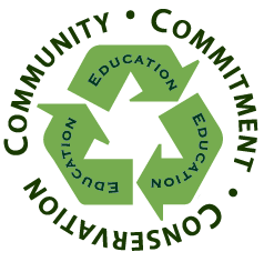 Waste Reduction Resources