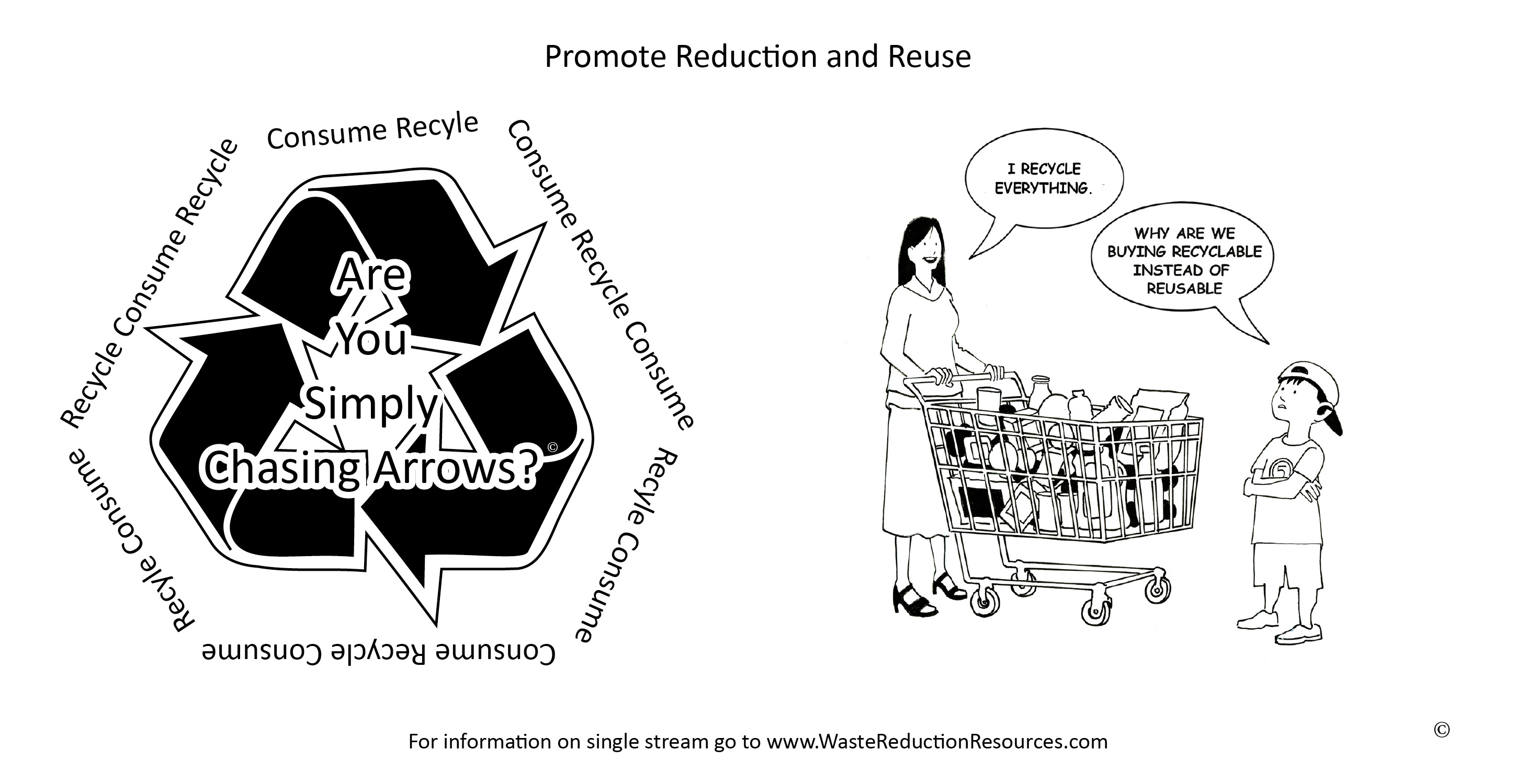 Promote Reduction and Reuse