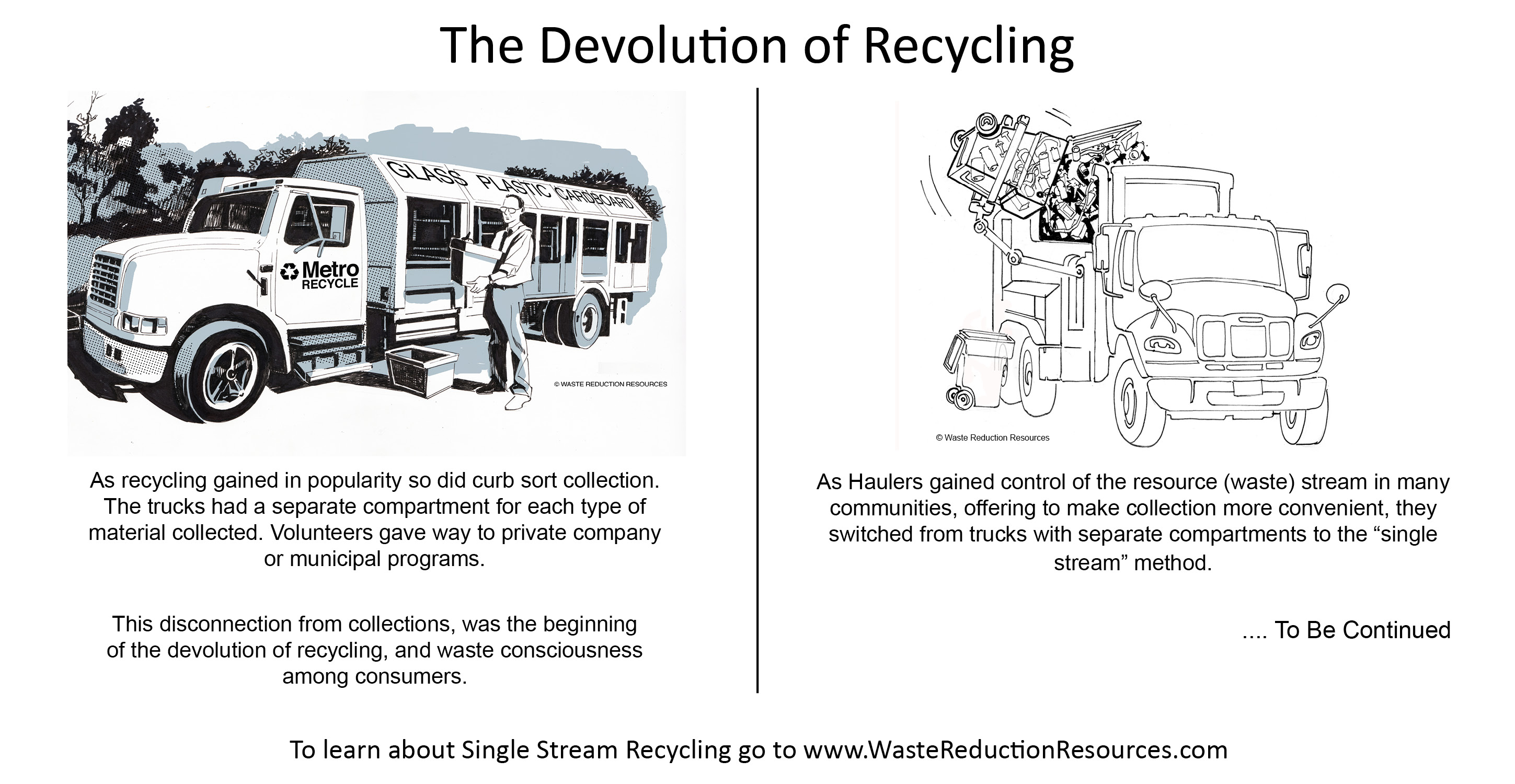 The Devolution of Recycling