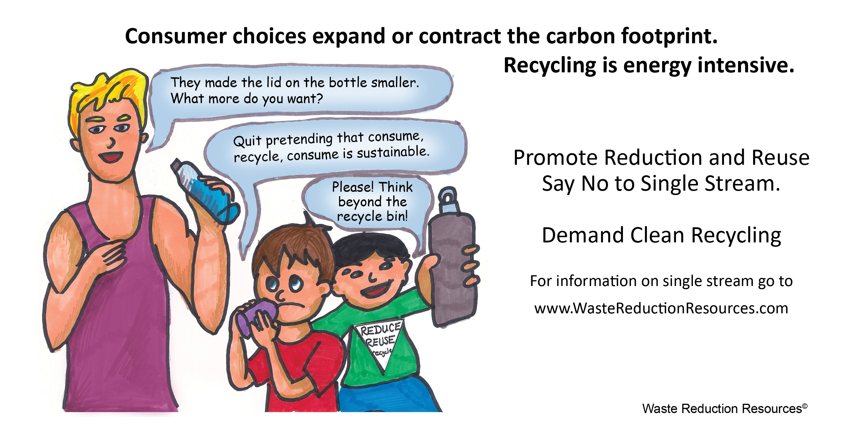 Consumer Choices Expand or Contract the Carbon Footprint Recycling is Energy Intensive